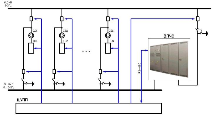 Установка и подключение частотного преобразователя ...